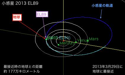 2013el8.png