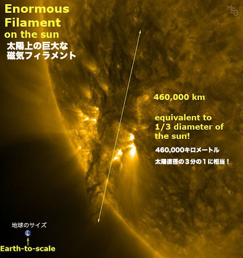 3-dec-2010-enormous-magnetic-filament-on-sun.jpg