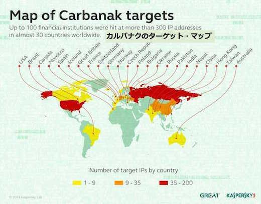 carbanak-target-map.jpg
