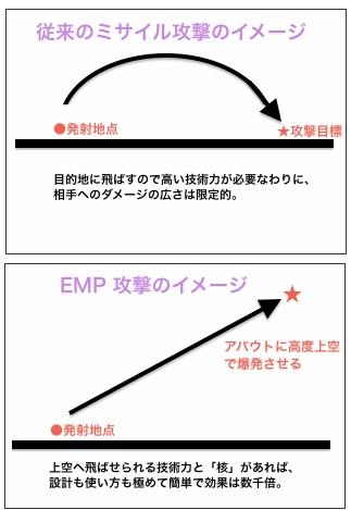 emp2012.jpg