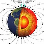 geographic-vs-magnetic-s1.jpg
