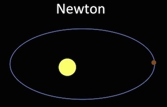 newton-ted.jpg