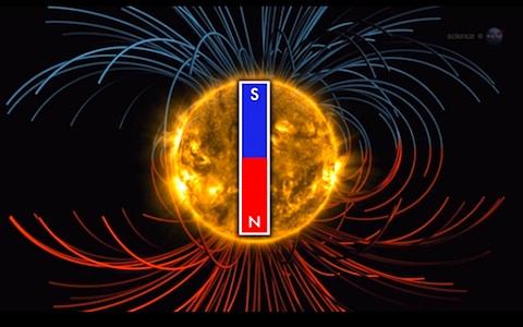 solar-flip-topsn.jpg