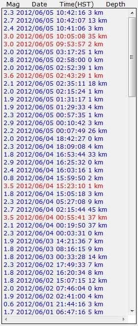 0605quakes.jpg