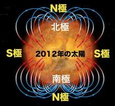 2012-sun-pole.jpg