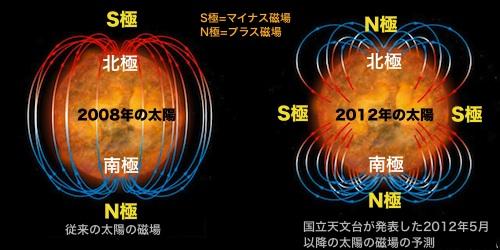 20120419-solar-polar.jpg