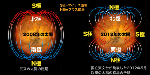 20120419-solar-polar.png