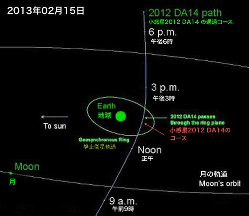 2012DA14NASA_JPL.png