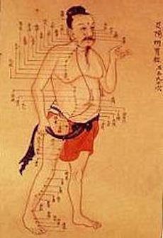 Chinese-Medecine.jpg