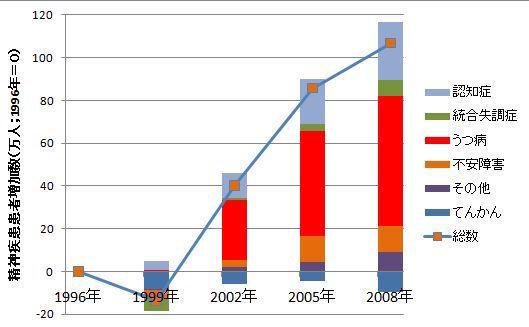Japan-mental-2008.jpg
