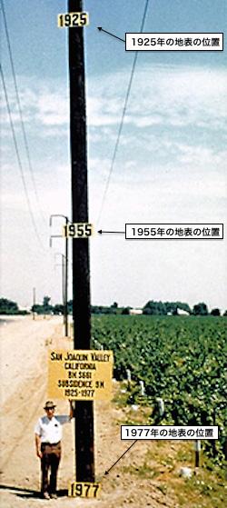 San-Joaquin-Valley-1925-1977.jpg