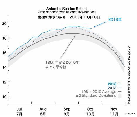 antartic-2013-10-18.png