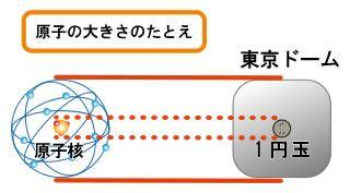 atom-02.jpg