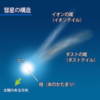 comet-core.jpg
