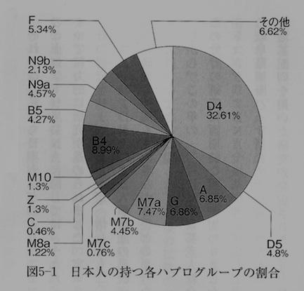 dna-j3.jpg