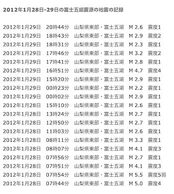 fuji-2012-01-28.png