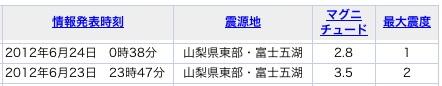 fuji-2012-06-23.jpg