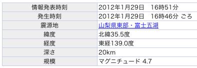 fuji-2012-12-29.png