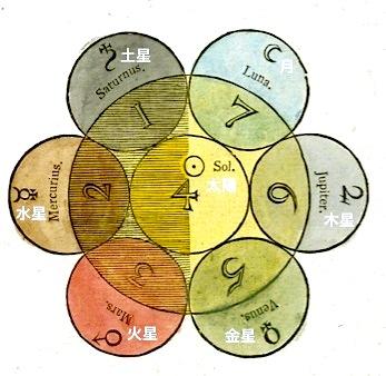 hexagon-sun.jpg