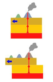 hotspot_forming_volcano.png