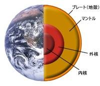 in_earth.jpg
