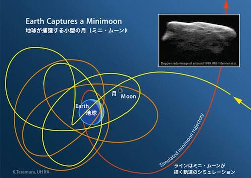 mini-moon-01.jpg