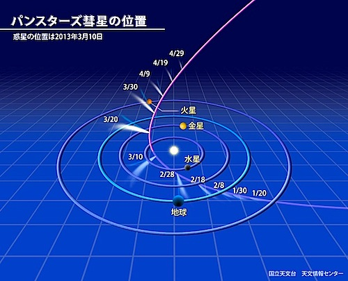 orbit-m.jpg