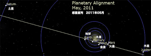 planetary-alignment-2.png