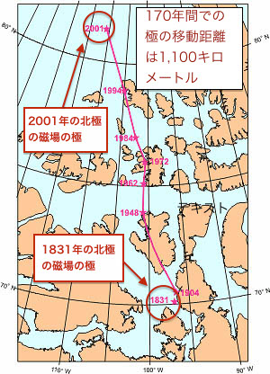 polar-shift-pole-position-170.jpg