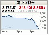 shanghai-2015-0727.png