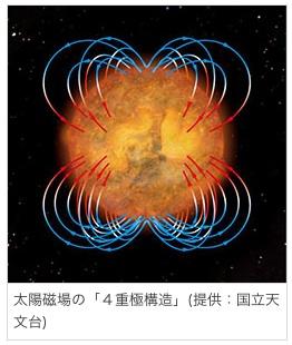 solar-4-magnetics.jpg