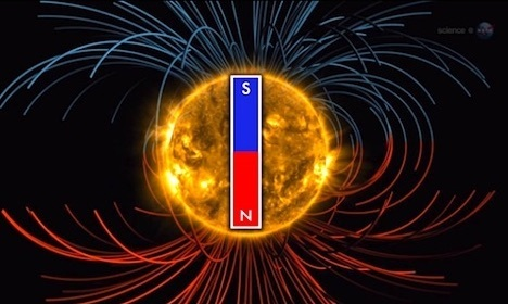 solar-mag-fields.jpg