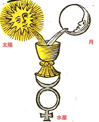 sun-moon-sui.jpg