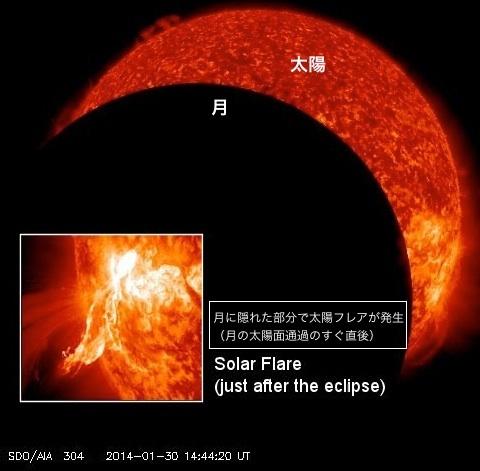 sun-transit-moon.jpg