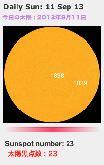 sunspot-2013-0911.png