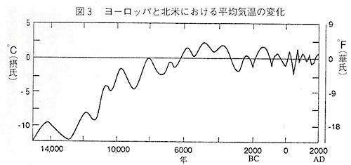 temp-01.jpg