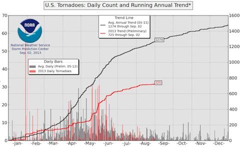 tornado-2013-01.jpg