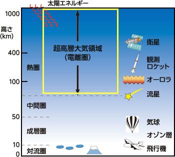 upper-1000.jpg