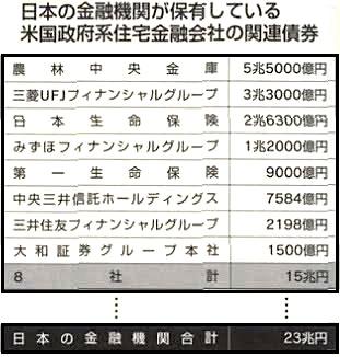 us-bond-jpbank.jpg