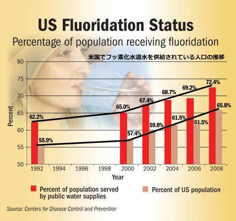 us-fluoride-graphic.jpg