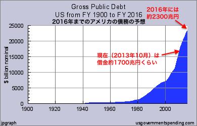 usdebt-2016.png