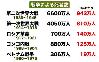 war-deaths.jpg