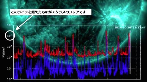 x-flare-line.jpg