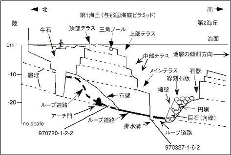 yonaguni-pyranid-1.jpg